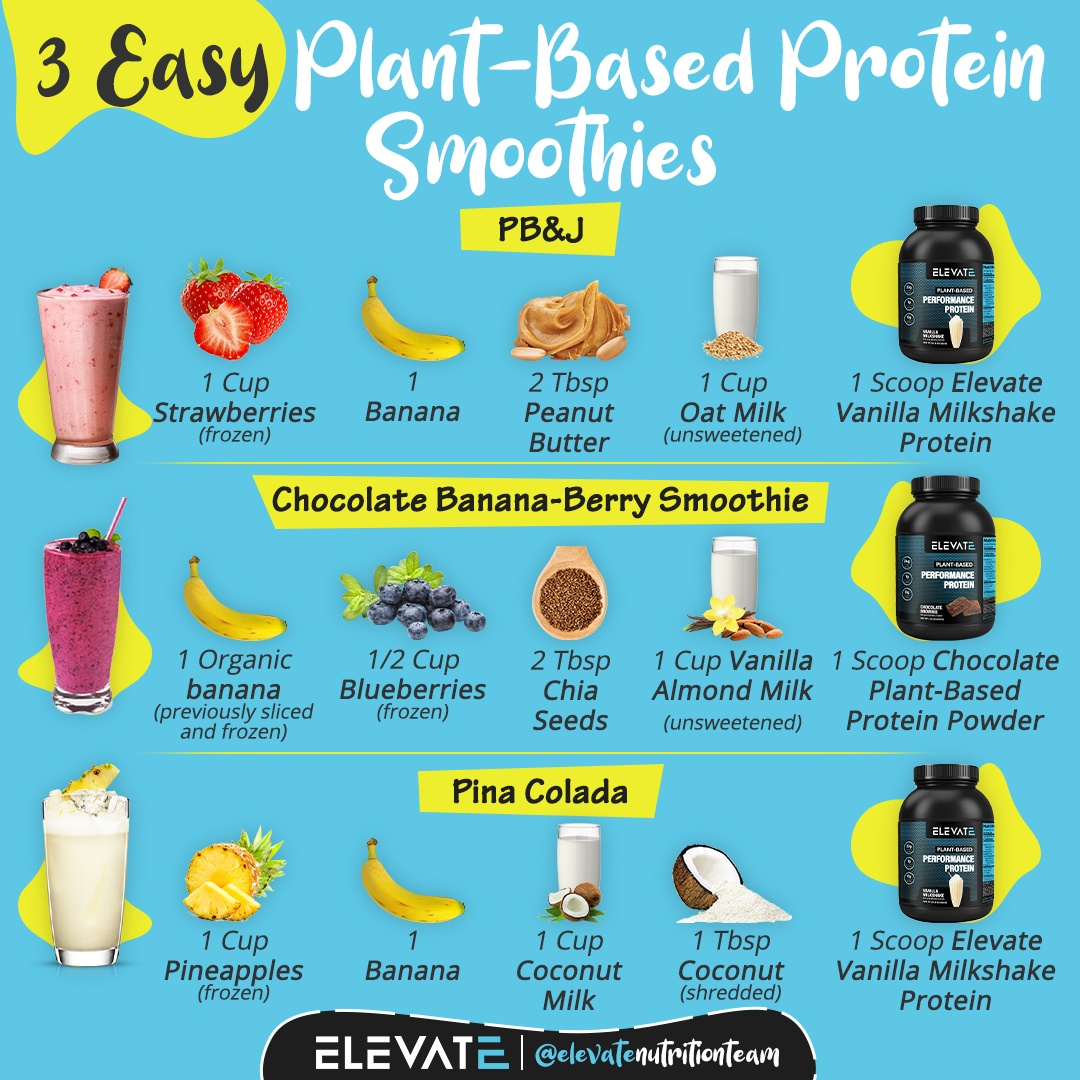 3 Easy Plant Based Protein Smoothies Elevate Nutrition