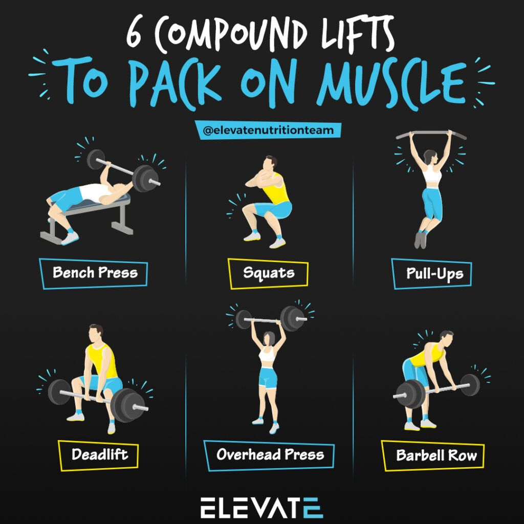 6 Compound Lifts to Pack on Muscle