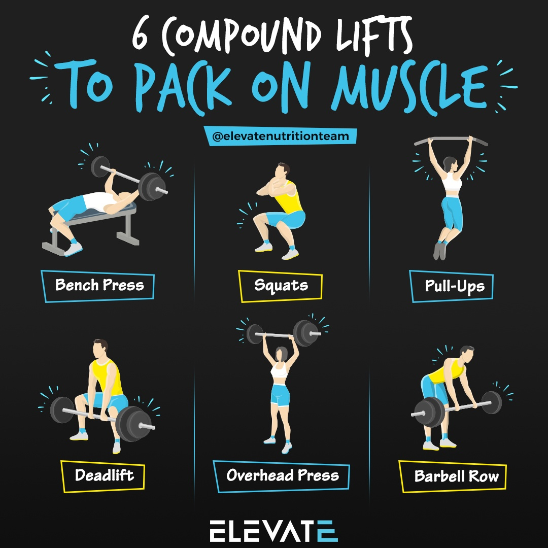 6 compound lifts Elevate Nutrition 2