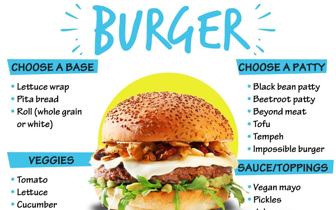 How to Build A Plant-Based Burger