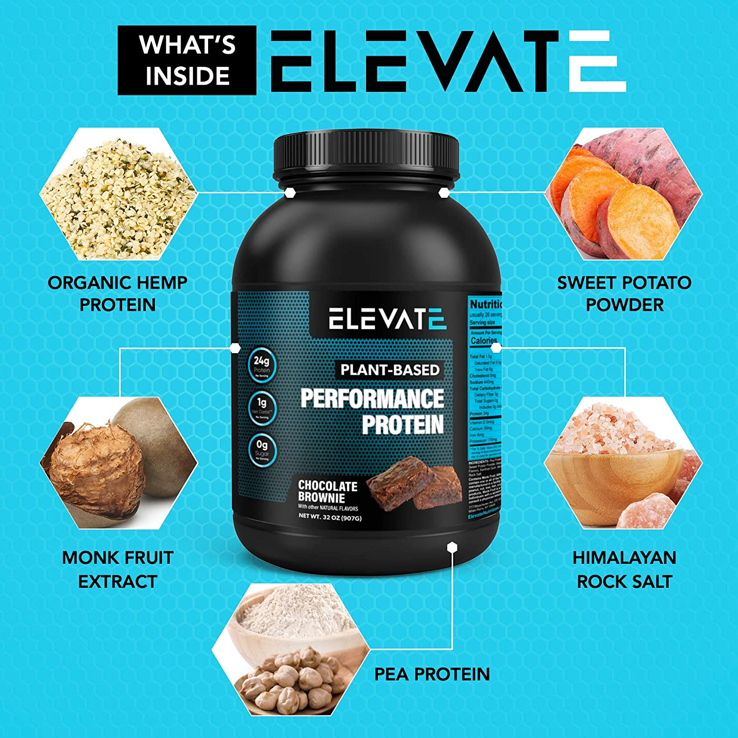 Elevate Nutrition Whats Inside