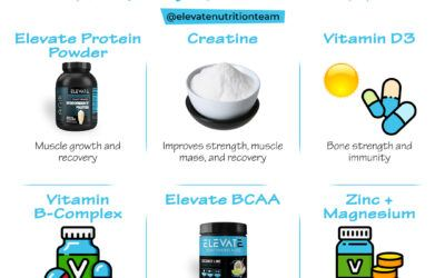 Essential Supplements for Plant-Based Athletes