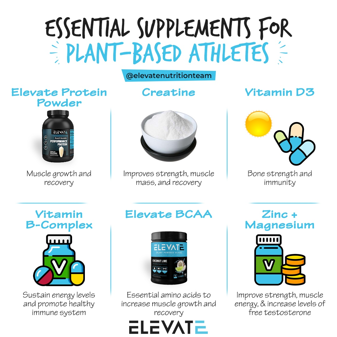Essential Supplements for Plant Based Athletes Elevate Nutrition