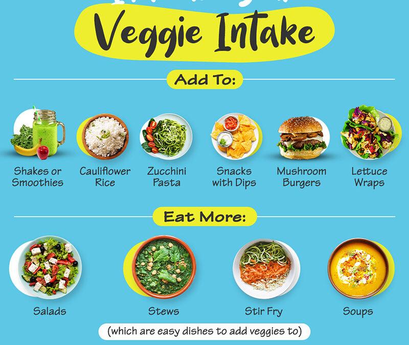 Fun Ways to Increase your Veggie Intake