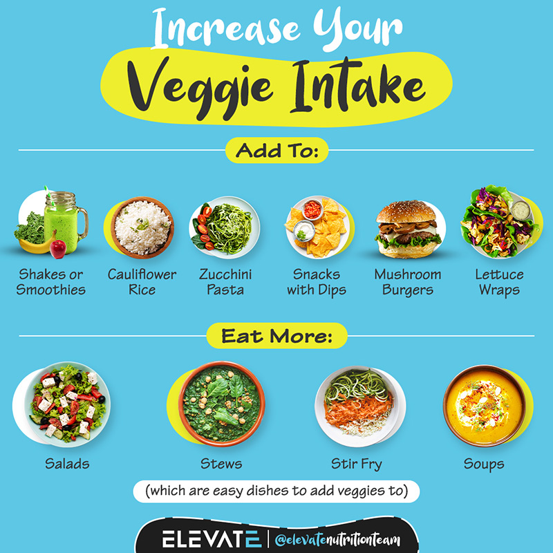 Fun ways to increase your veggies