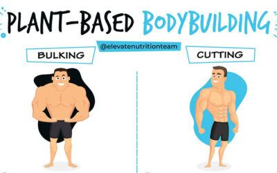 A Guide to Bulking and Cutting for Plant-Based Athletes