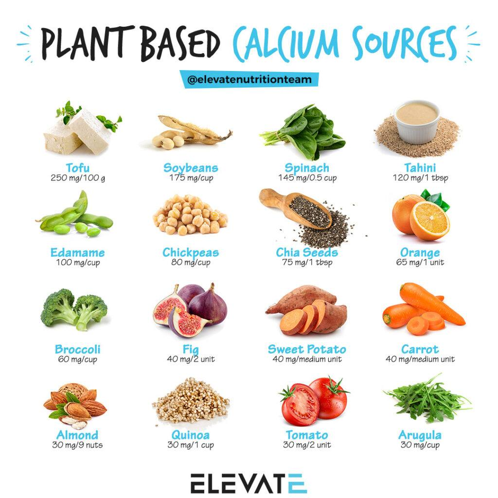 Plant-Based Calcium Source