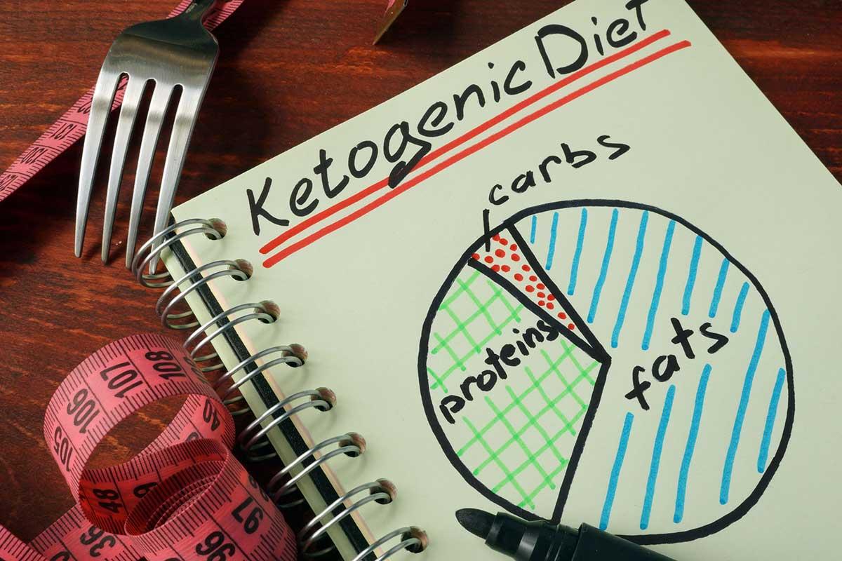 plant based ketogenic diet 1